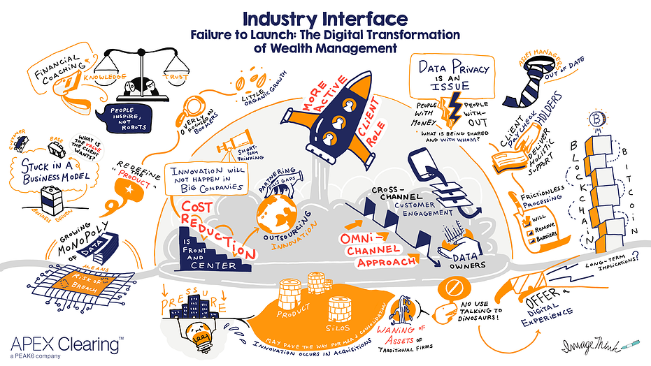 Apex Industry Interface Executive Summary